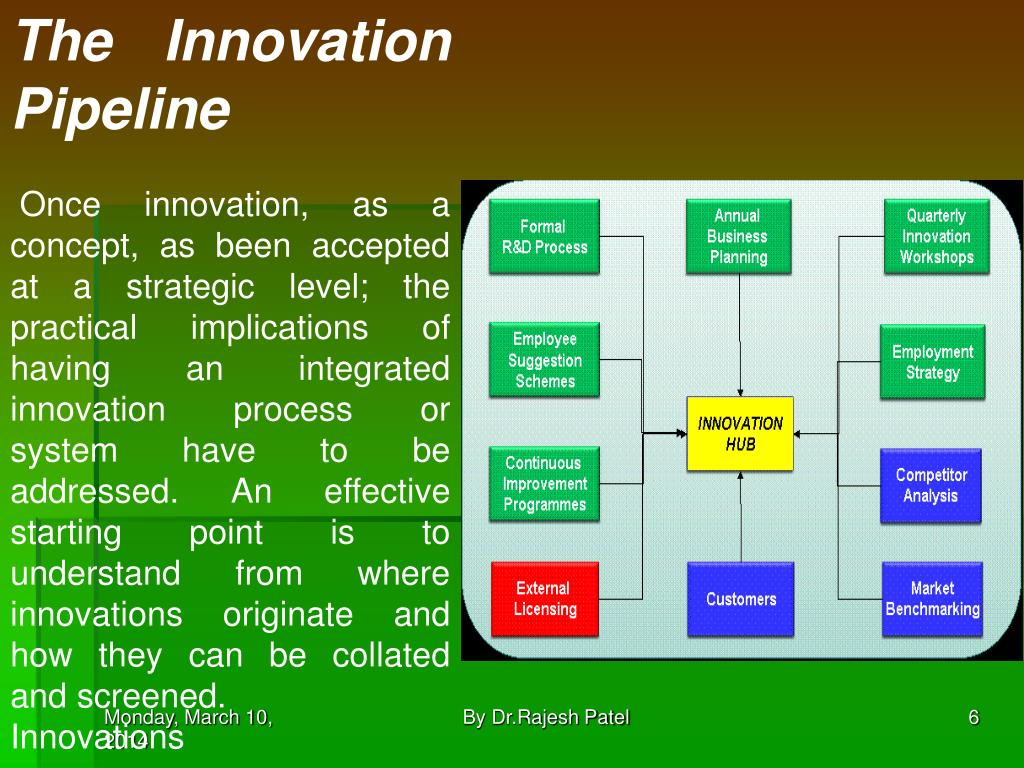 The Innovation Pipeline