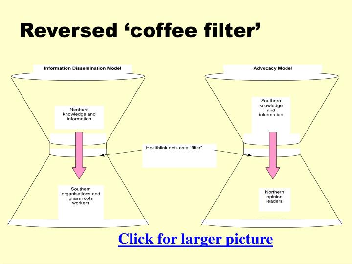 Reversed 'coffee filter'