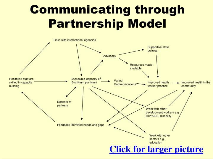 Communicating through Partnership Model