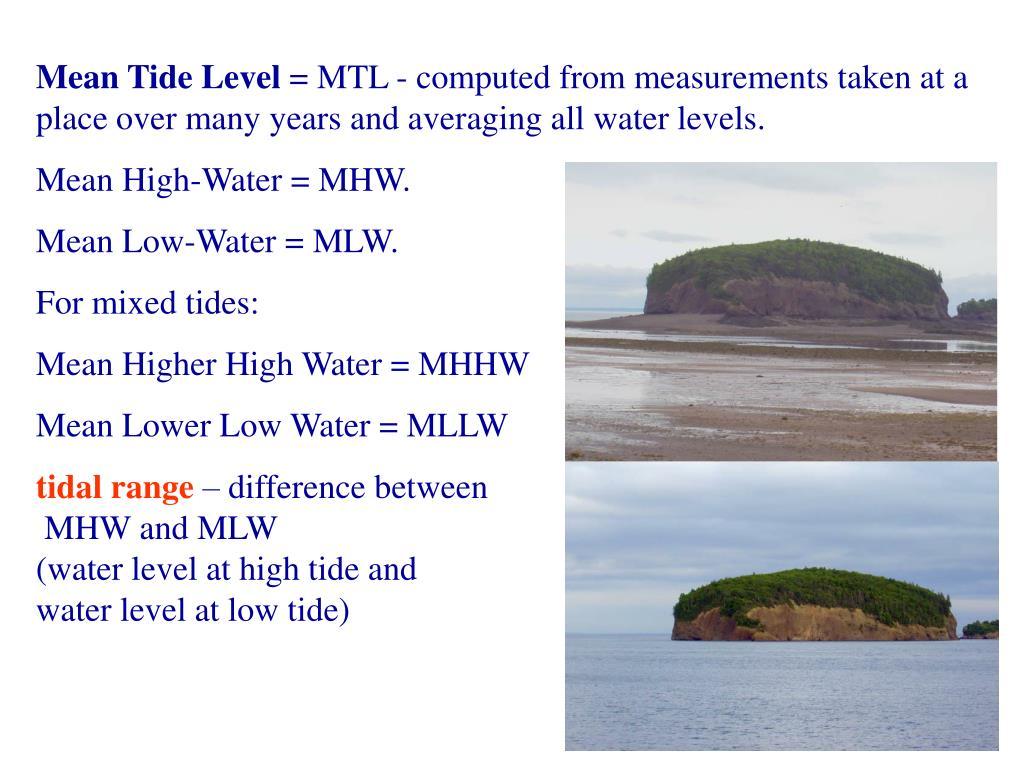 Mean Tide Level