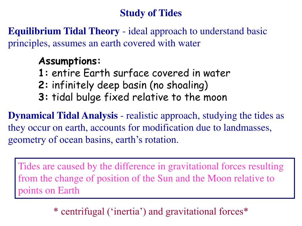 Study of Tides