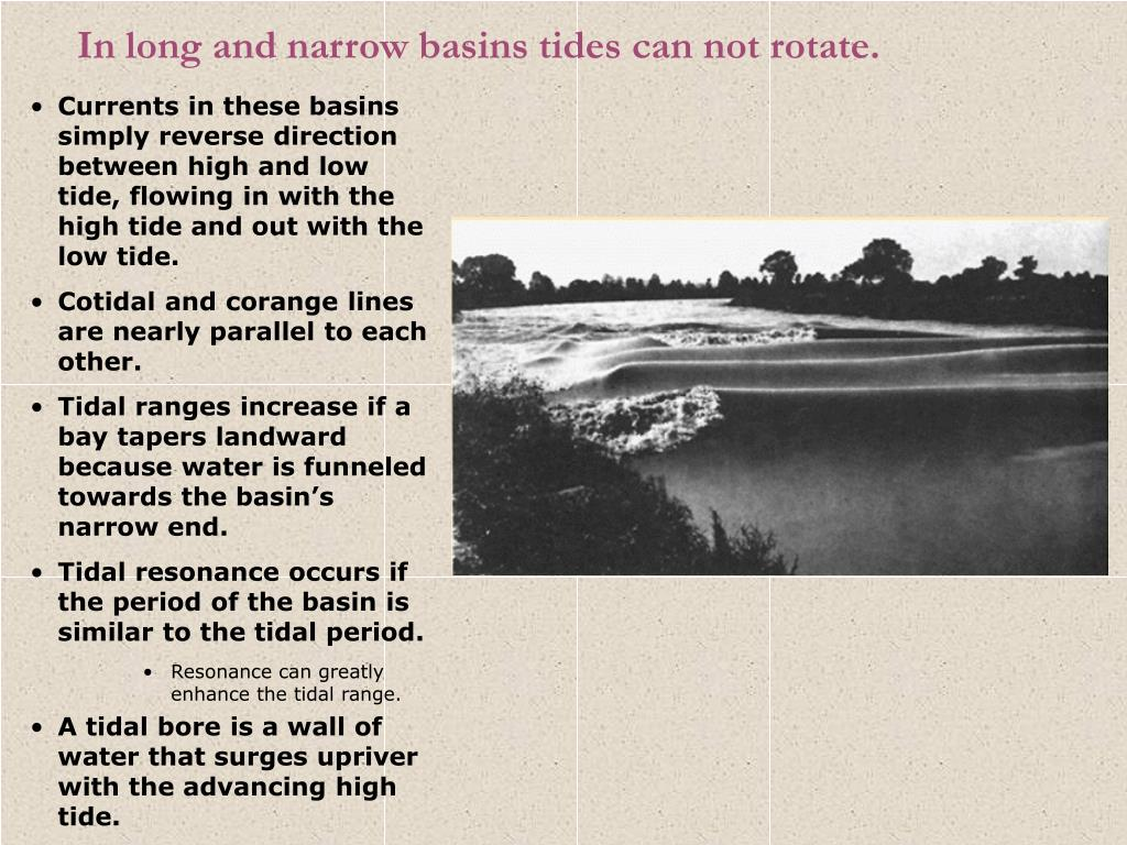 In long and narrow basins tides can not rotate.