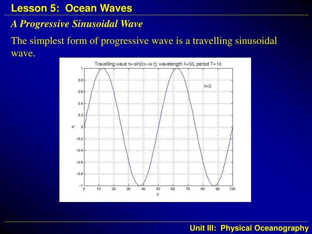 A Progressive Sinusoidal Wave
