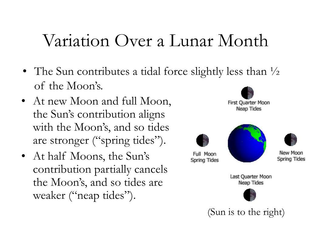 Variation Over a Lunar Month