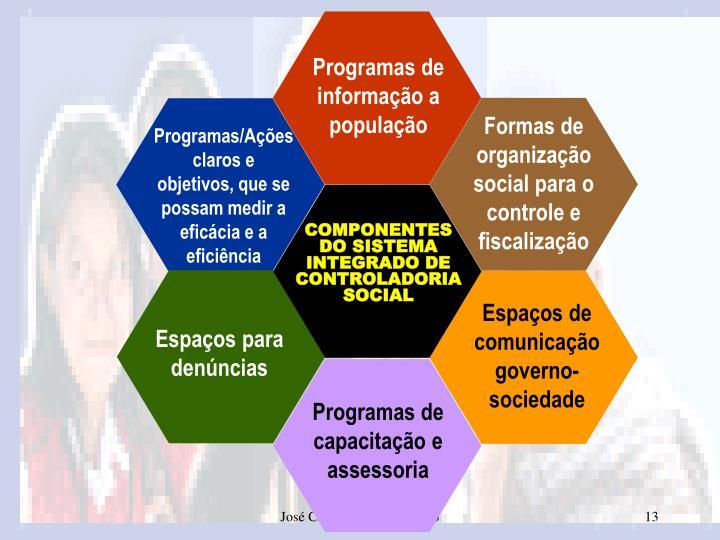 Programas de informação a população