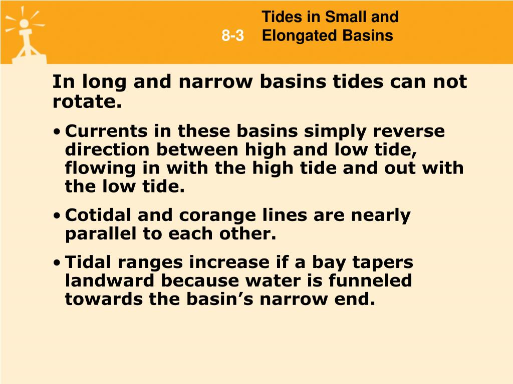 Tides in Small and  Elongated Basins