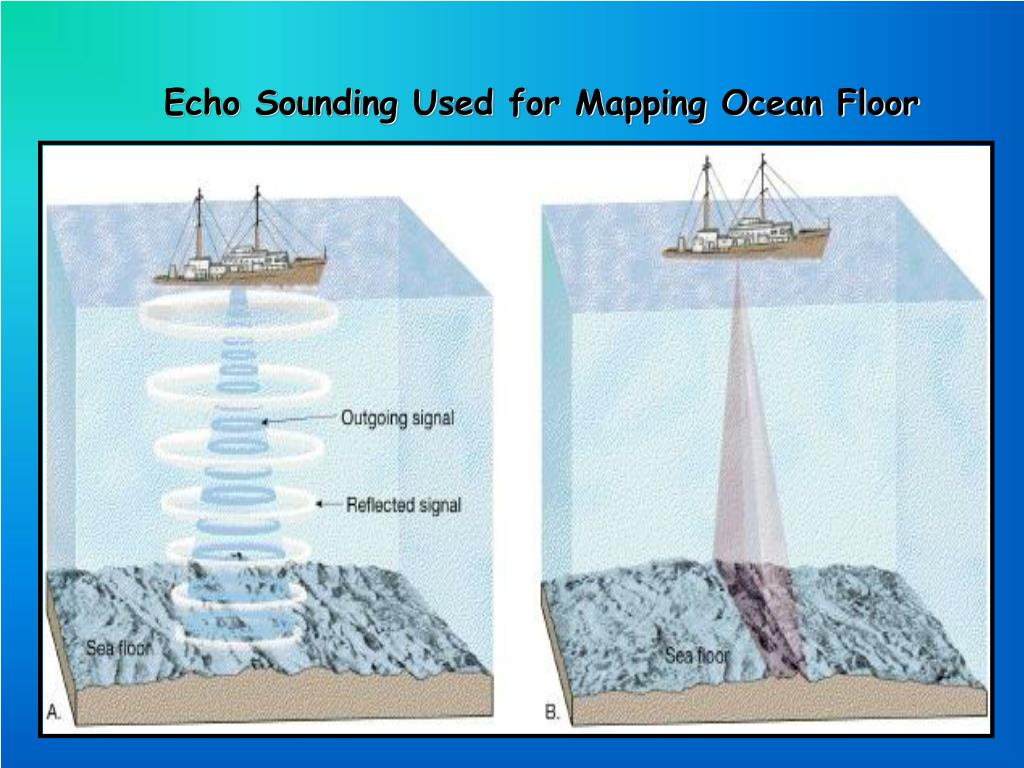 Echo Sounding Used for Mapping Ocean Floor