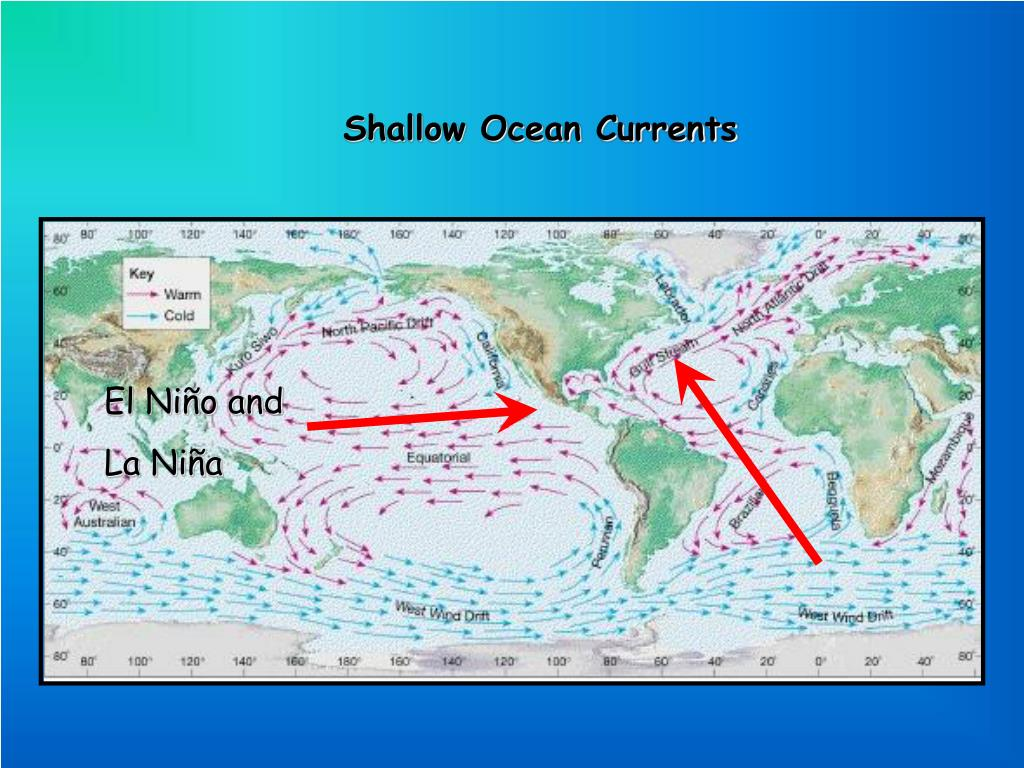 Shallow Ocean Currents