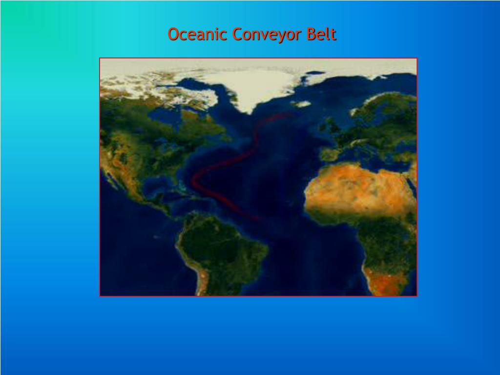 Oceanic Conveyor Belt