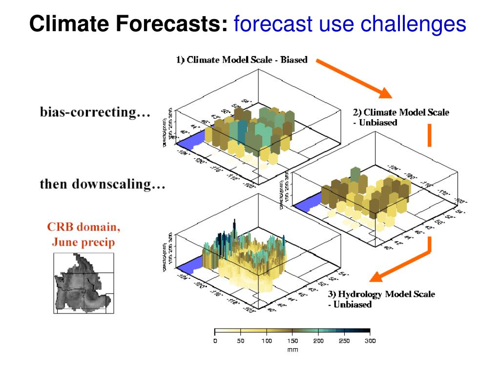Climate Forecasts: