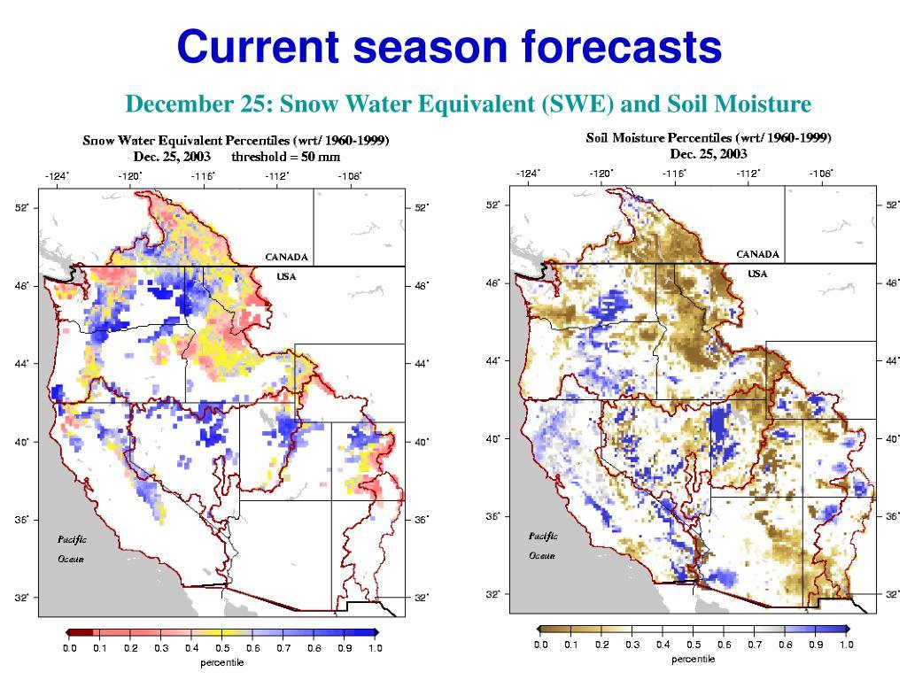Current season forecasts