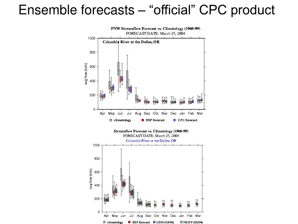 """Ensemble forecasts – """"official"""" CPC product"""
