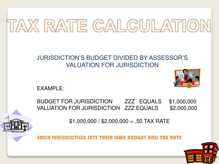 TAX RATE CALCULATION