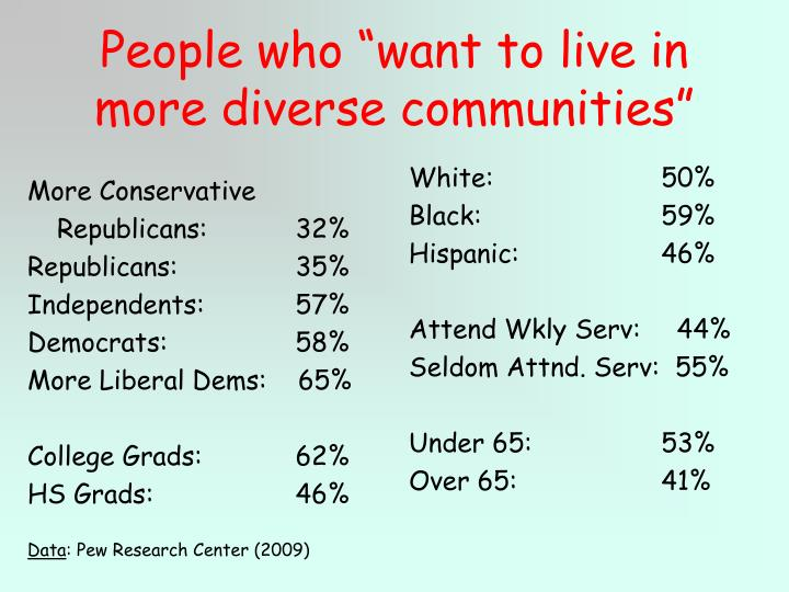 People who want to live in more diverse communities