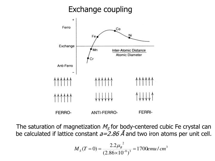 Exchange coupling