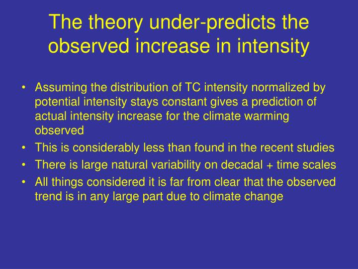 The theory under-predicts the observed increase in intensity