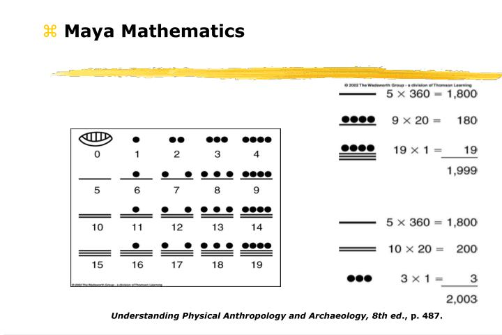 Maya Mathematics