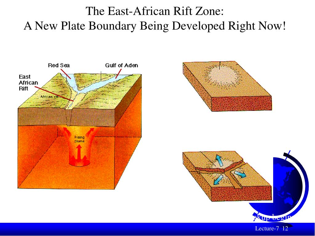 The East-African Rift Zone: