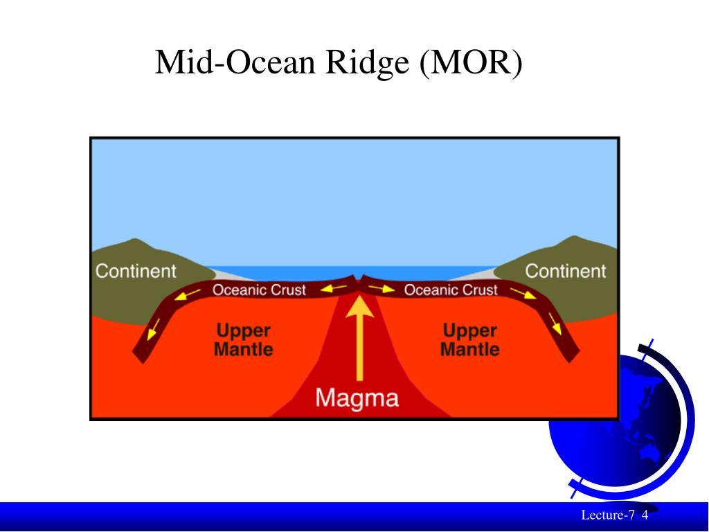 Mid-Ocean Ridge (MOR)