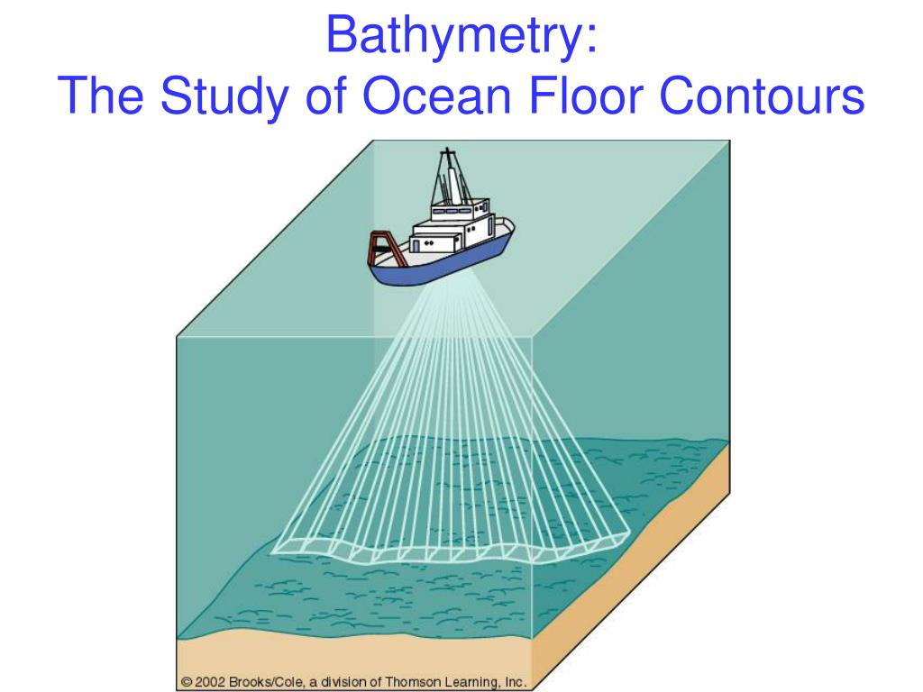 Bathymetry: