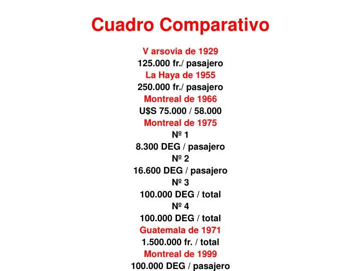 Cuadro Comparativo