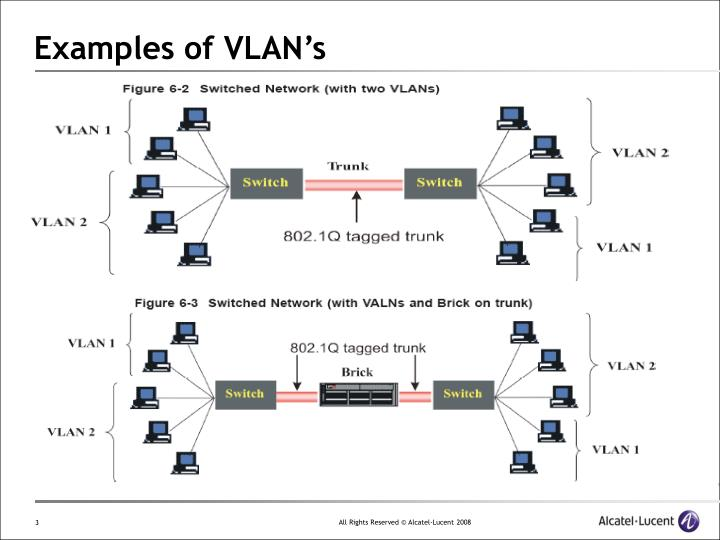 Examples of vlan s