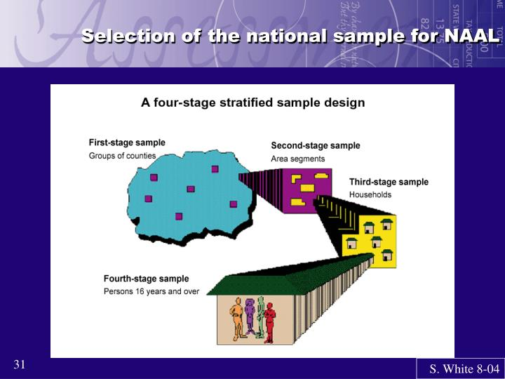 Selection of the national sample for NAAL