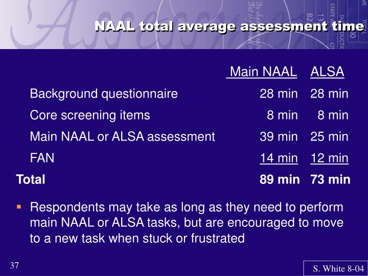 NAAL total average assessment time