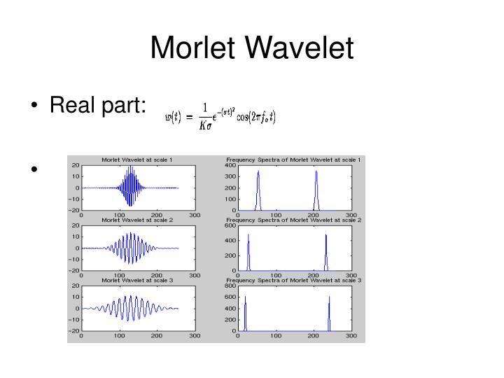 Morlet Wavelet