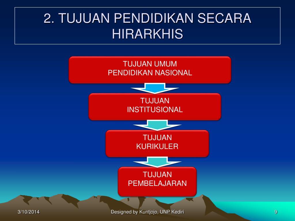 2. TUJUAN PENDIDIKAN SECARA HIRARKHIS