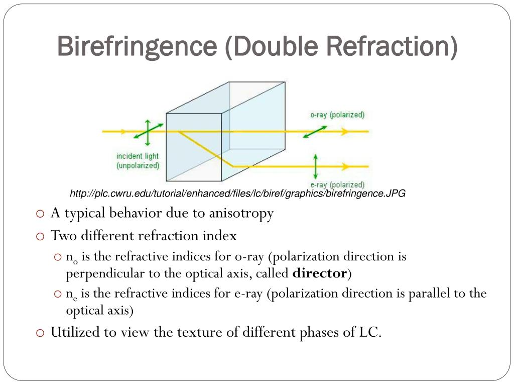 Birefringence (Double Refraction)