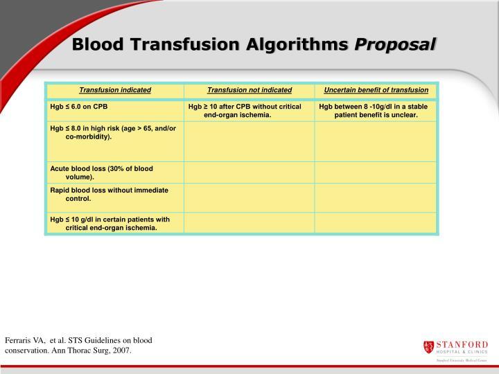 Blood Transfusion Algorithms
