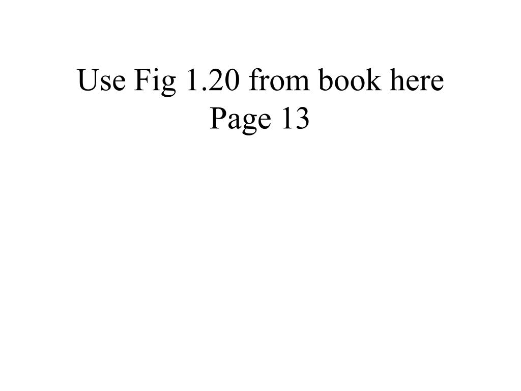Use Fig 1.20 from book here