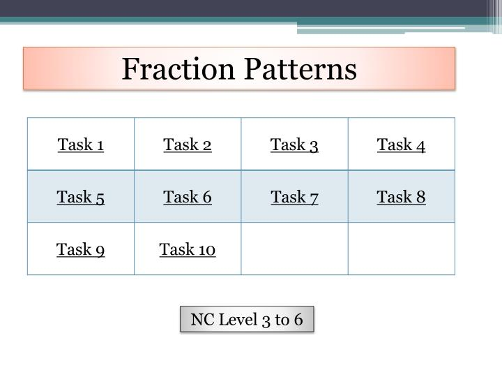 Fraction Patterns