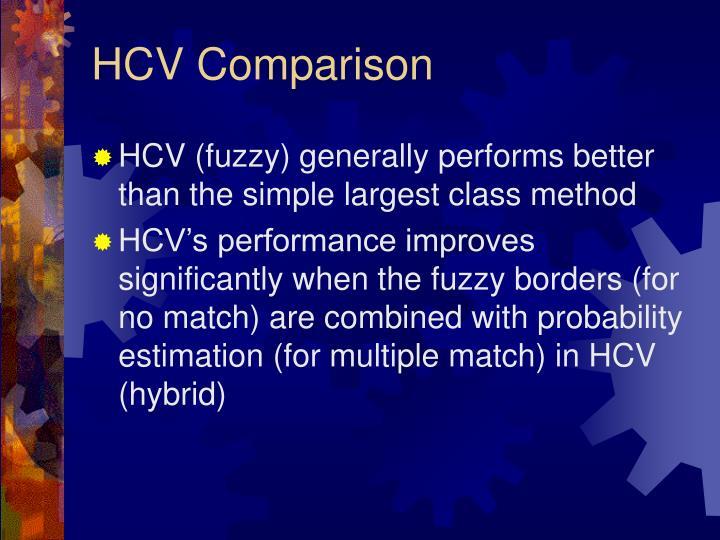 HCV Comparison