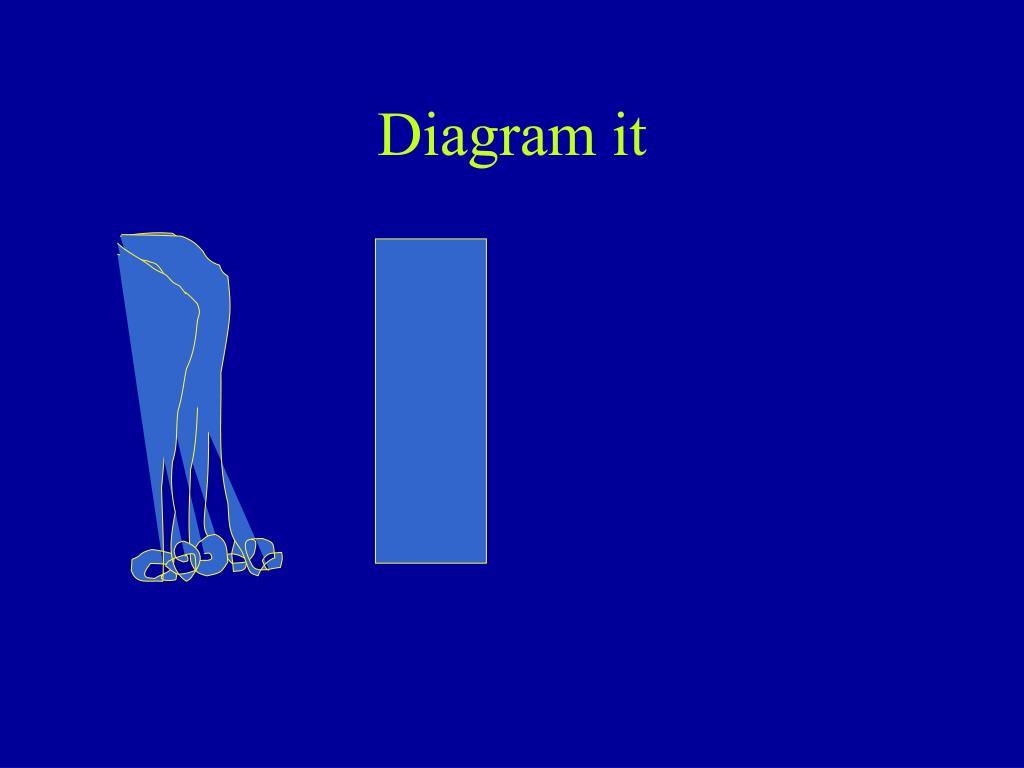 Diagram it