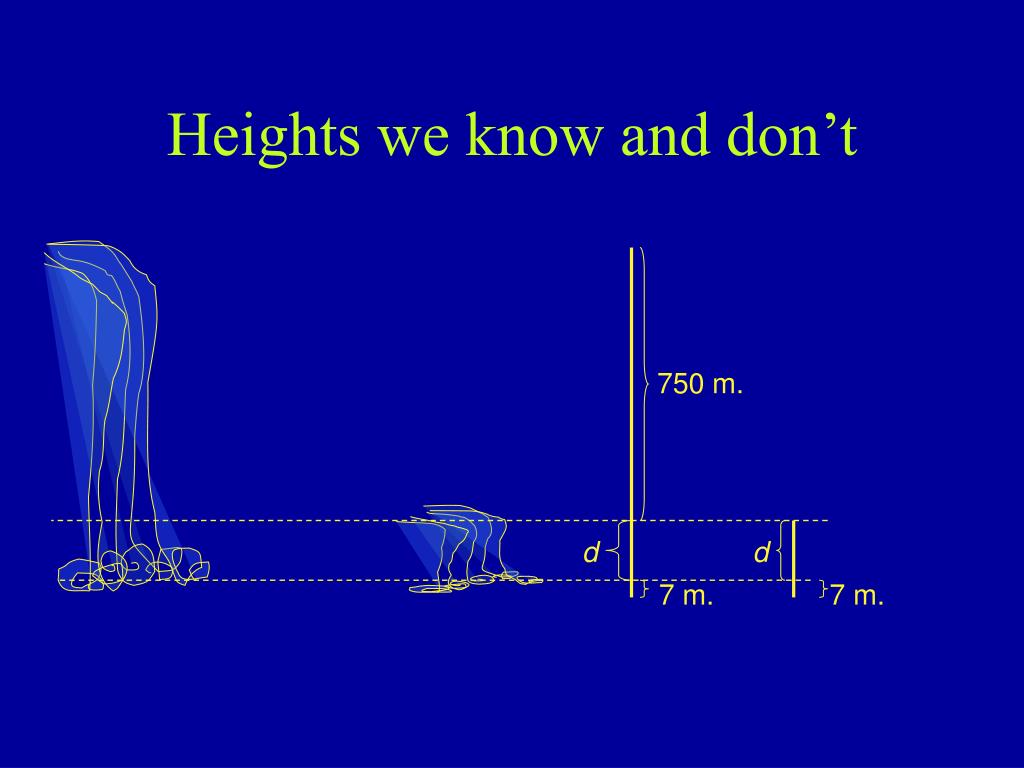Heights we know and don't