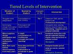 tiered levels of intervention