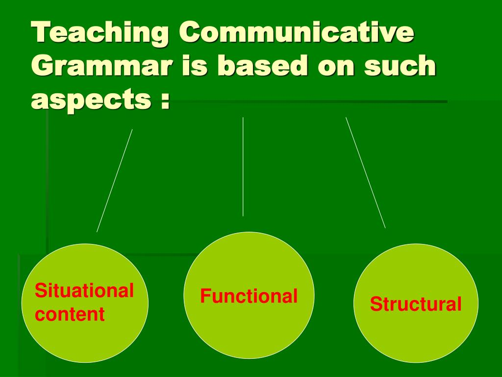 Teaching Communicative Grammar is based on such aspects :