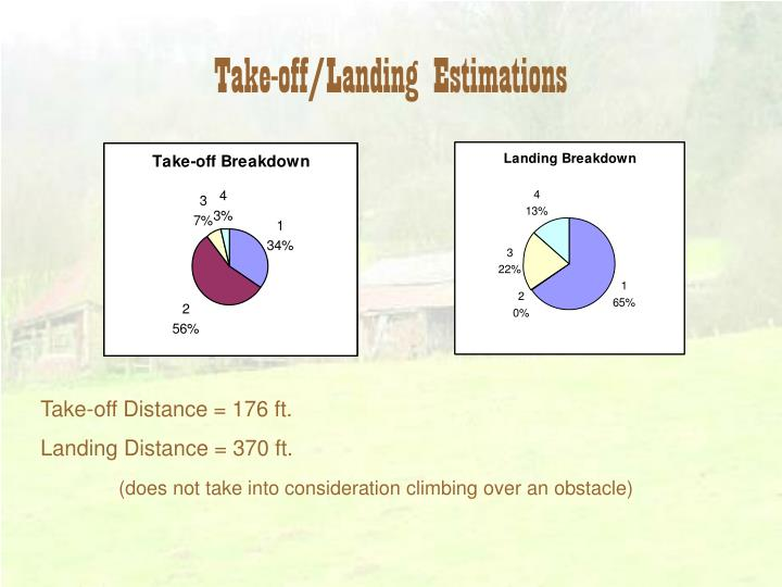 Take-off/Landing Estimations