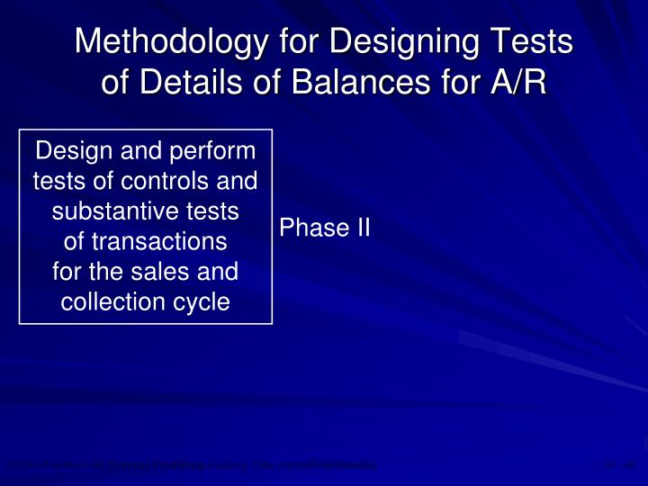 Methodology for Designing Tests