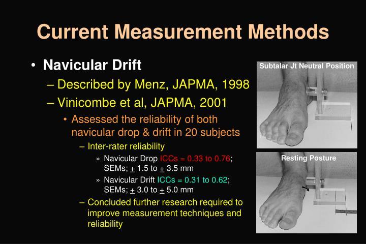 Current Measurement Methods