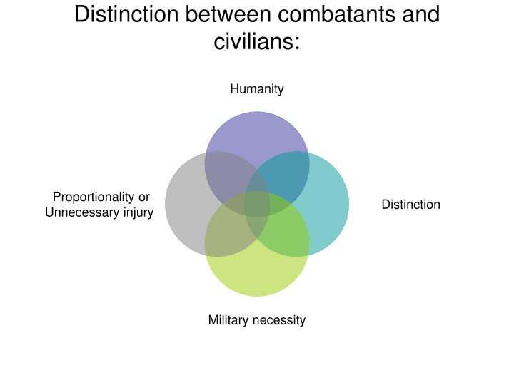 Distinction between combatants and civilians