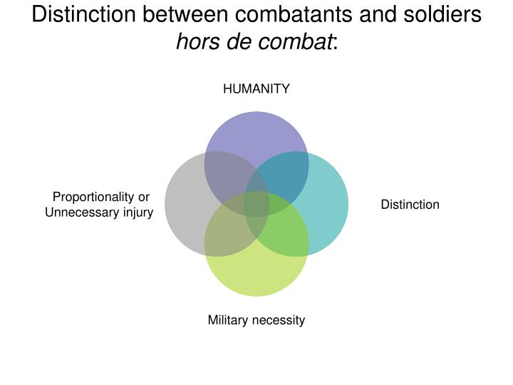 Distinction between combatants and soldiers