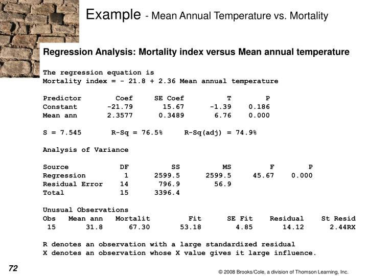 Regression Analysis: Mortality index versus Mean annual temperature