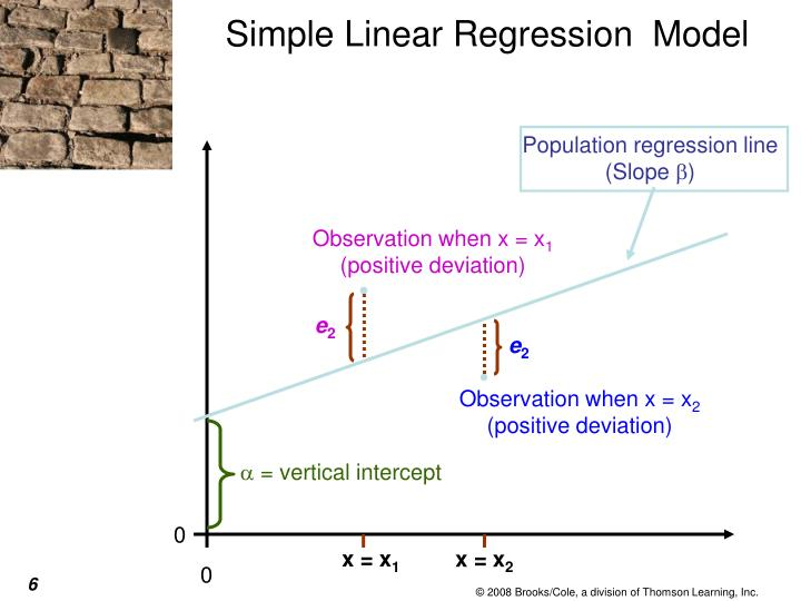 Population regression line