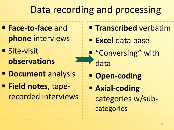 Data recording and processing