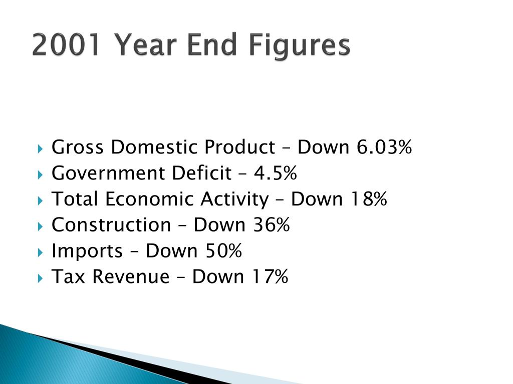 2001 Year End Figures