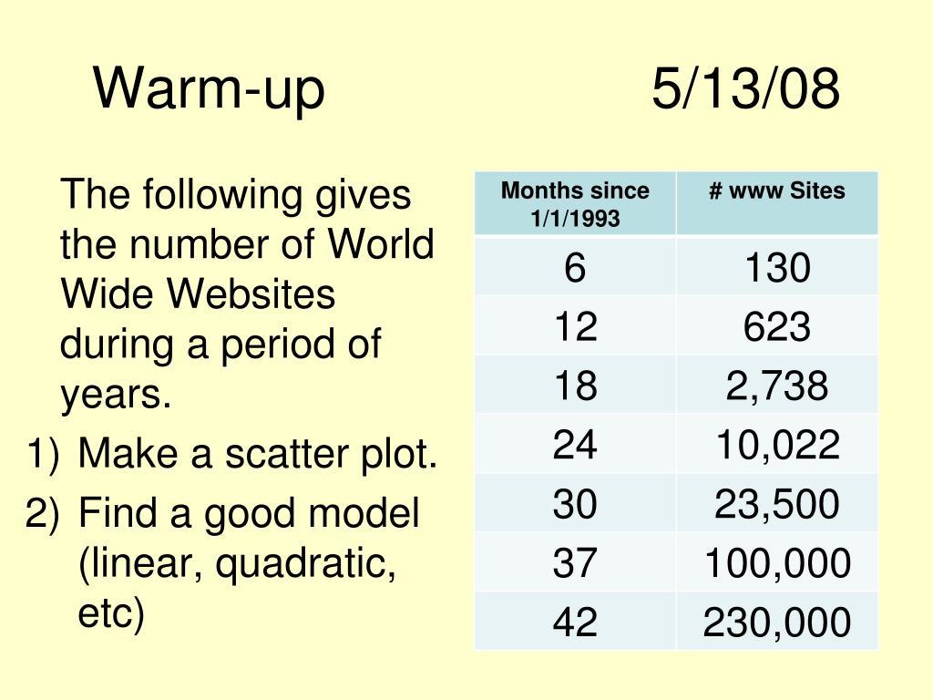 Warm-up5/13/08