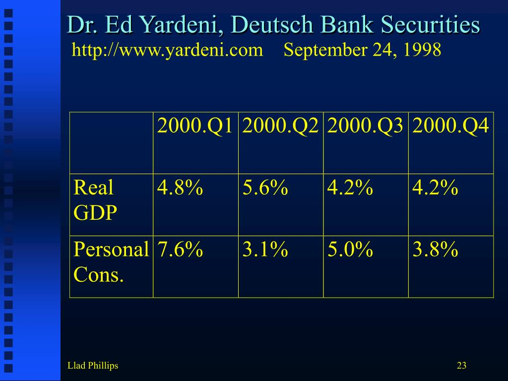 Dr. Ed Yardeni, Deutsch Bank Securities